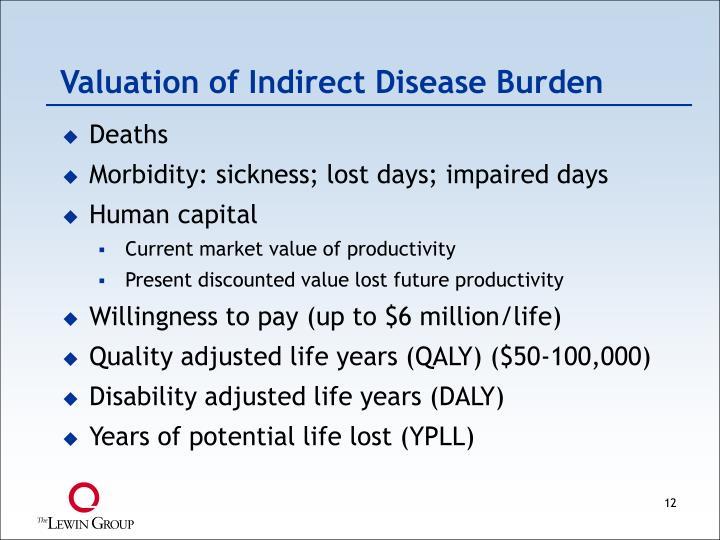Valuation of Indirect Disease Burden