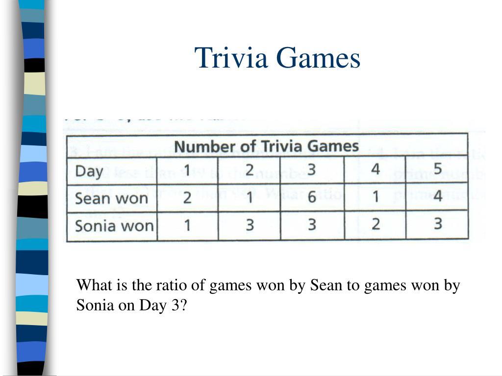 Trivia Games