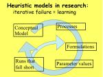 heuristic models in research iterative failure learning