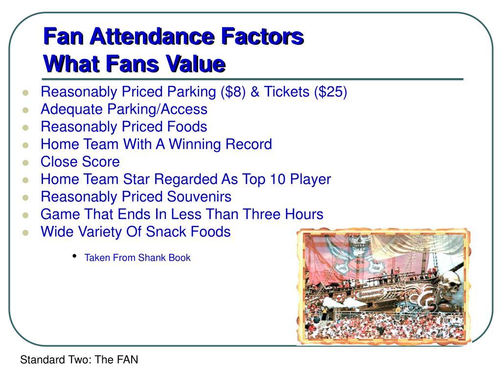Fan Attendance Factors
