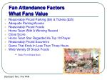 fan attendance factors what fans value