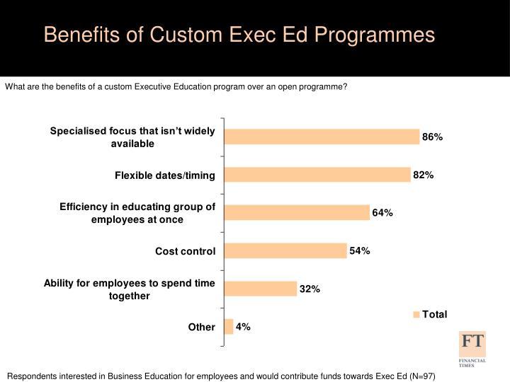 Benefits of Custom Exec Ed Programmes