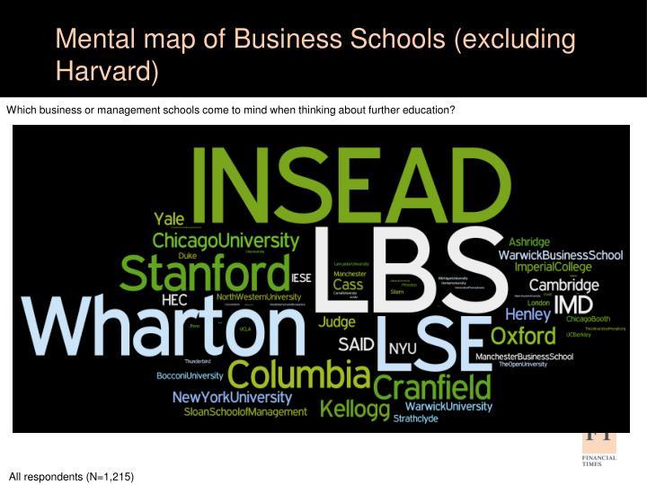 Mental map of Business Schools (excluding Harvard)
