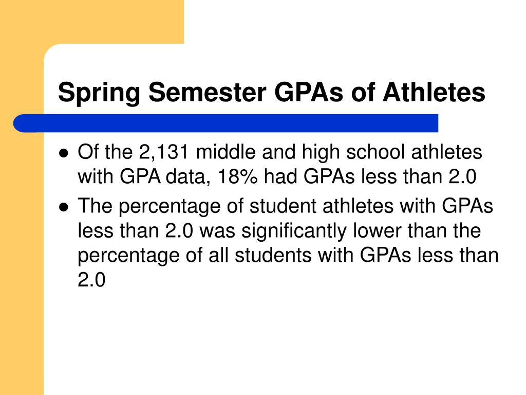 Spring Semester GPAs of Athletes