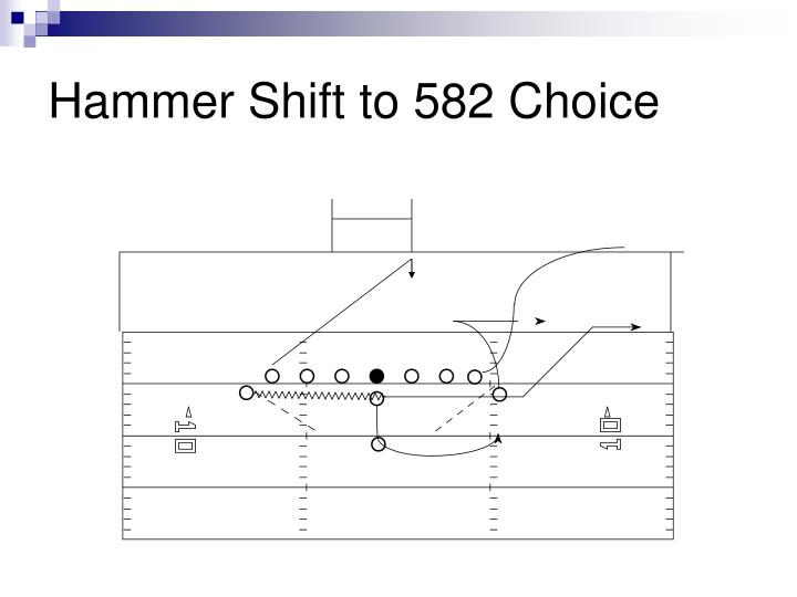 Hammer Shift to 582 Choice