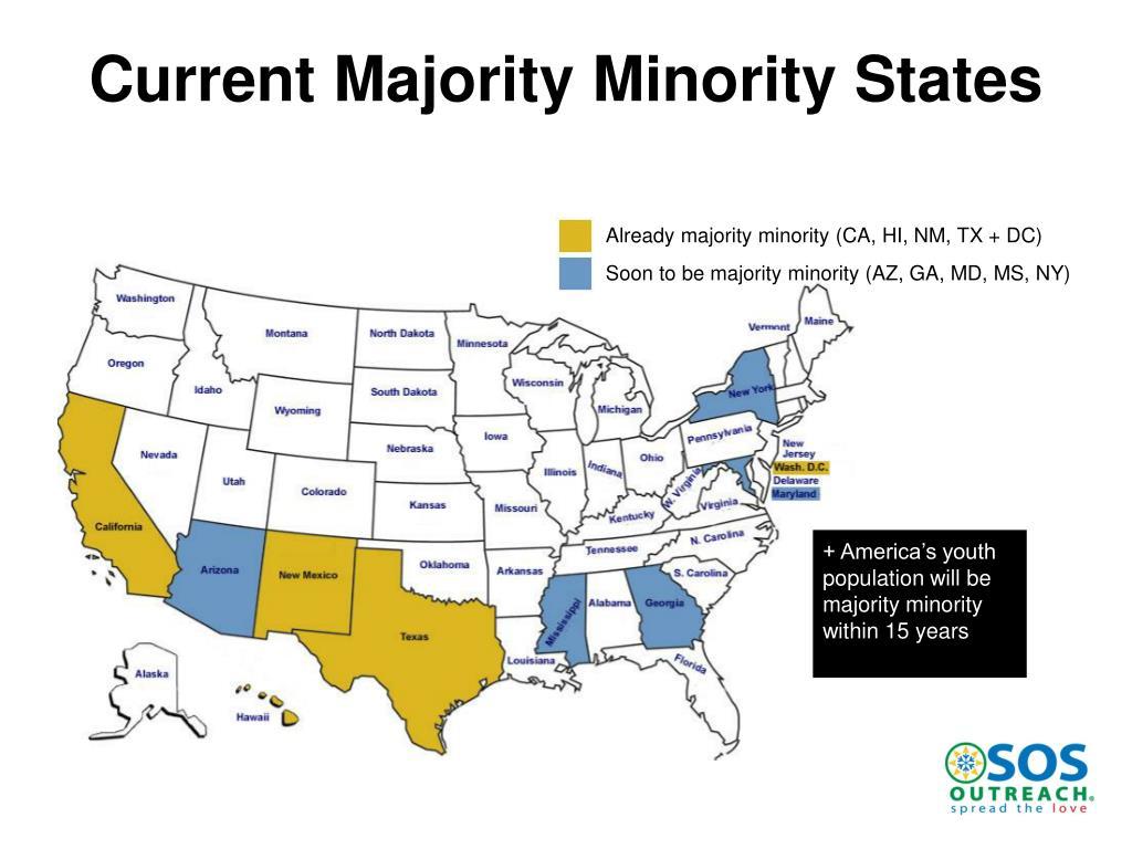 Current Majority Minority States