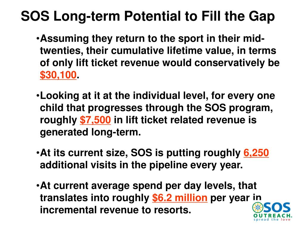 SOS Long-term Potential to Fill the Gap