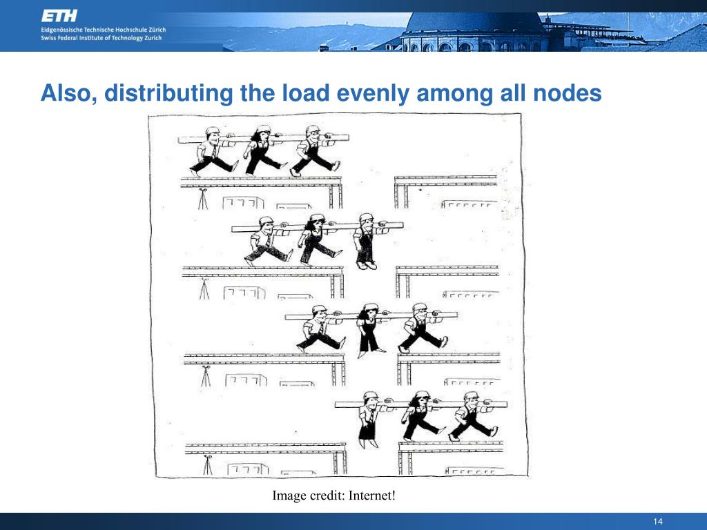 Also, distributing the load evenly among all nodes