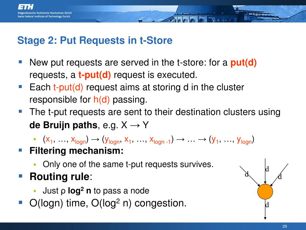 Stage 2: Put Requests in t-Store