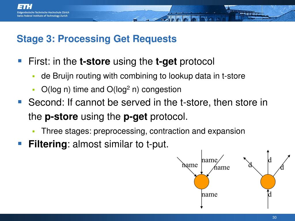 Stage 3: Processing Get Requests