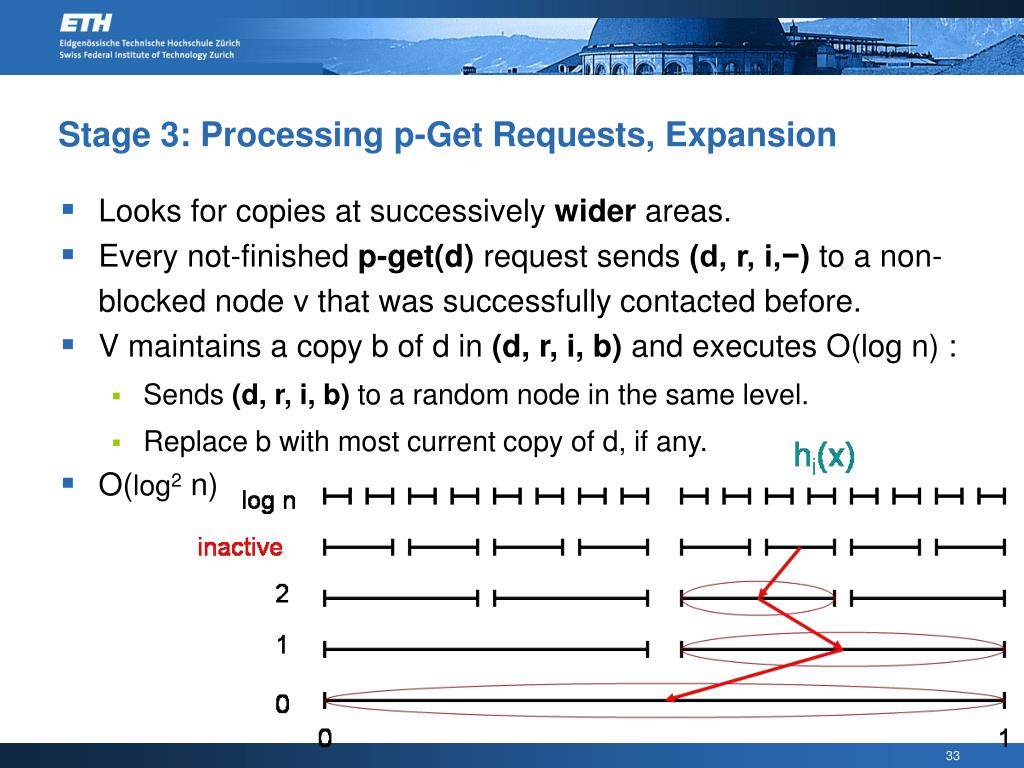 Stage 3: Processing p-Get Requests, Expansion