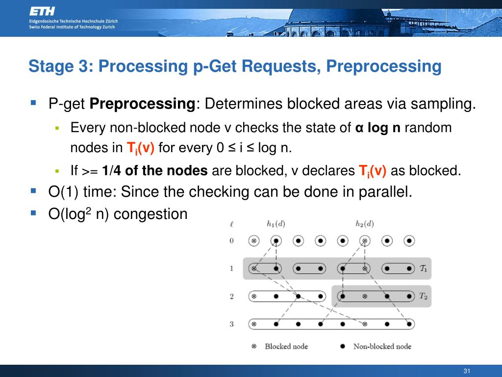 Stage 3: Processing p-Get Requests, Preprocessing