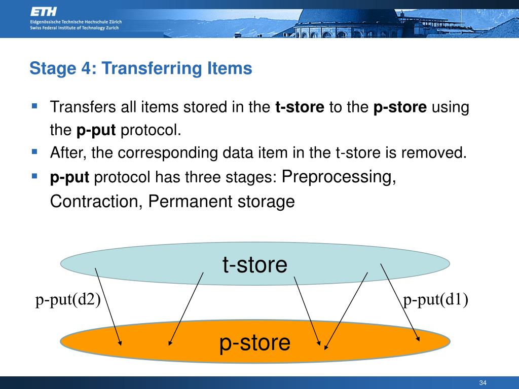 Stage 4: Transferring Items