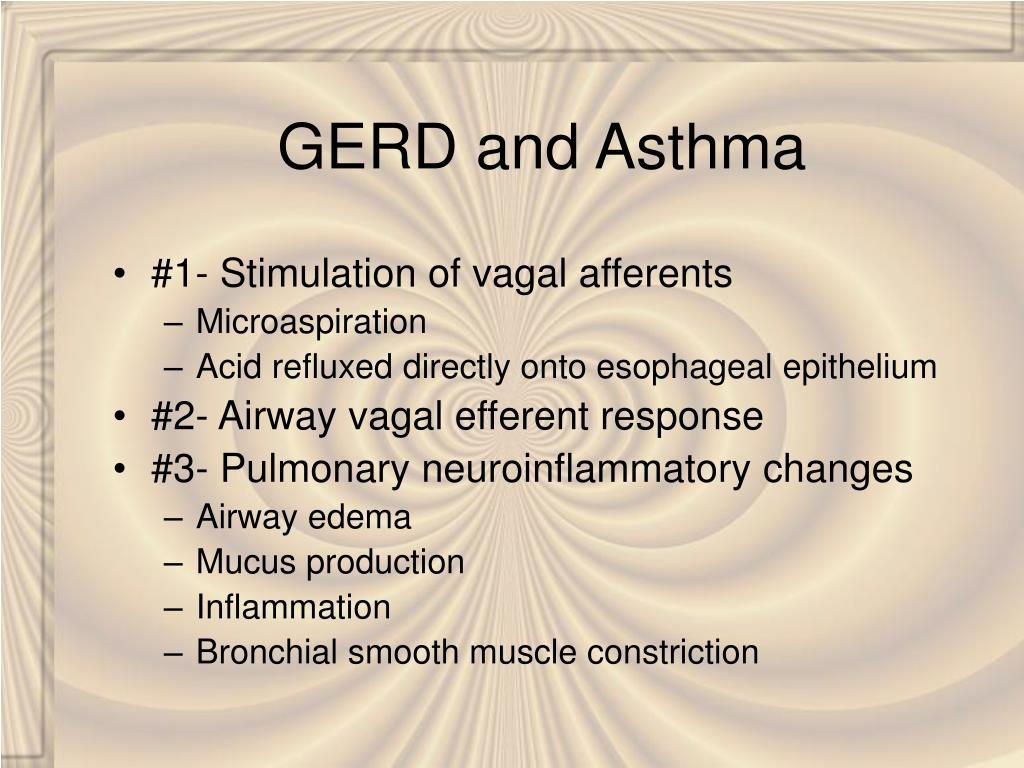 GERD and Asthma