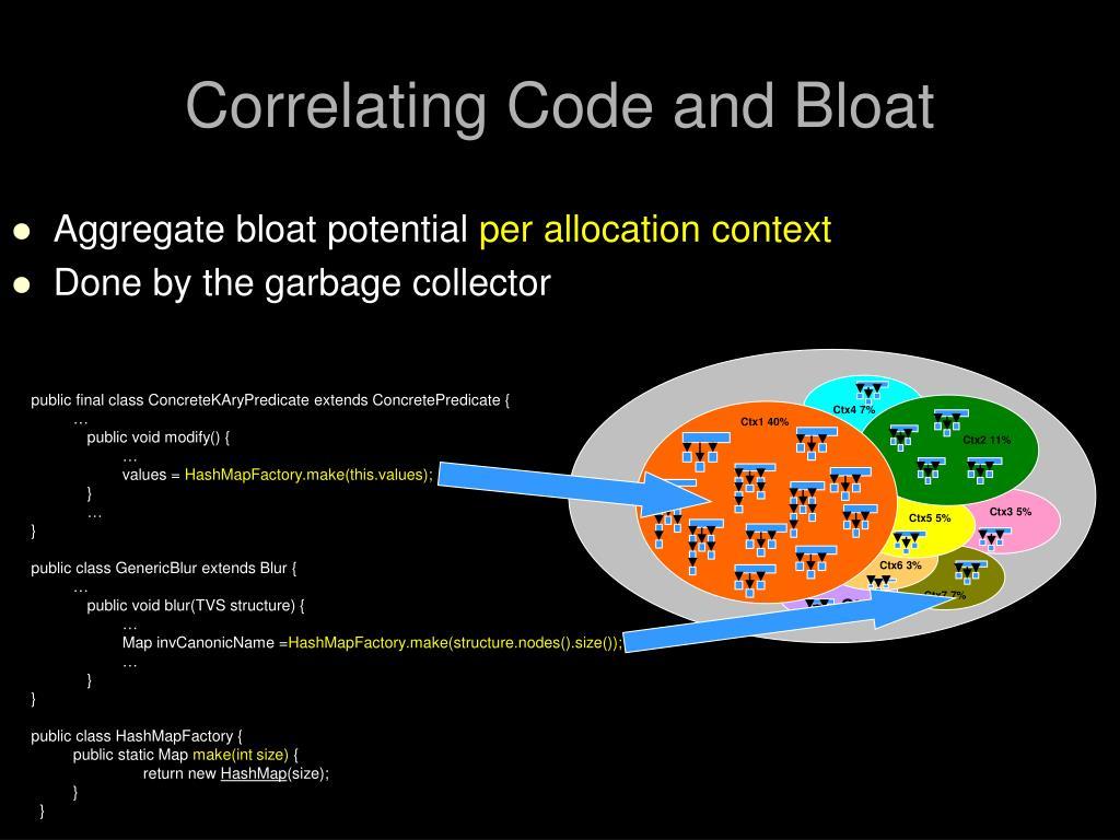 Correlating Code and Bloat