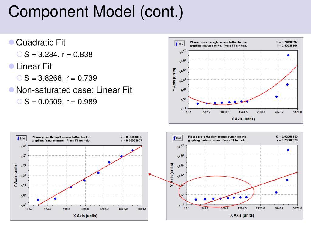Component Model (cont.)