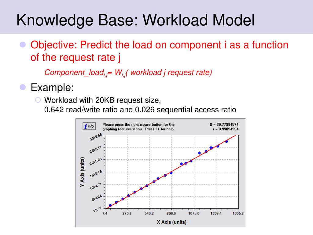 Knowledge Base: Workload Model