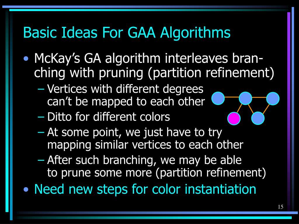 Basic Ideas For GAA Algorithms