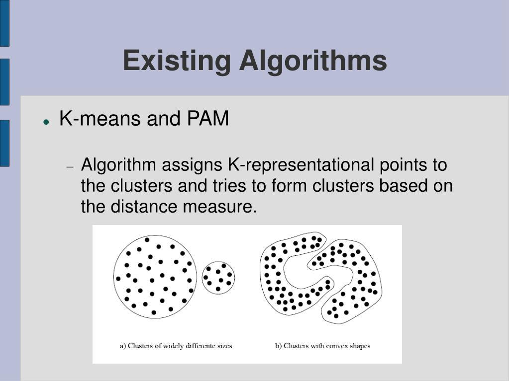 Existing Algorithms