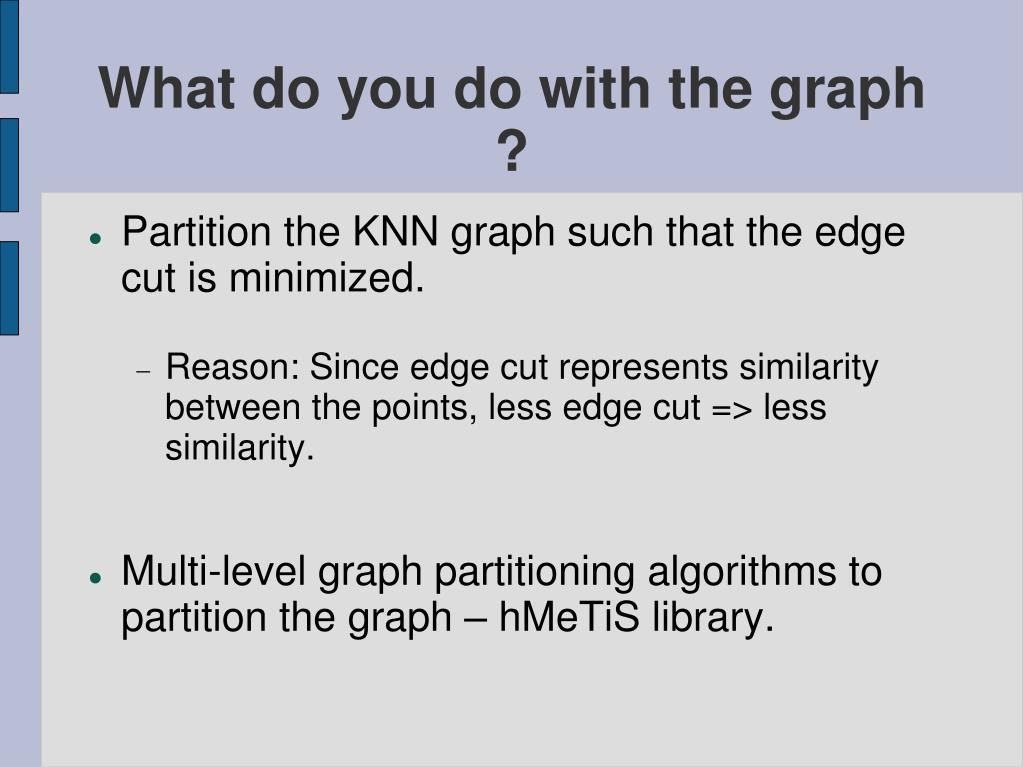 What do you do with the graph ?