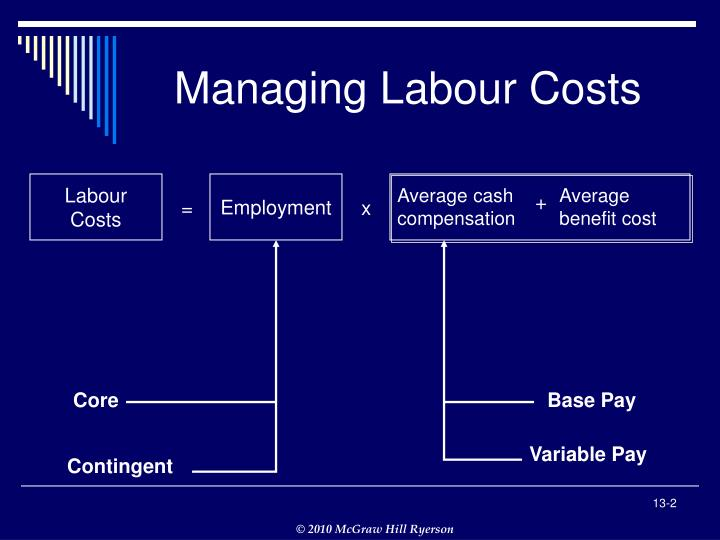 Managing labour costs