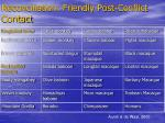 reconciliation friendly post conflict contact