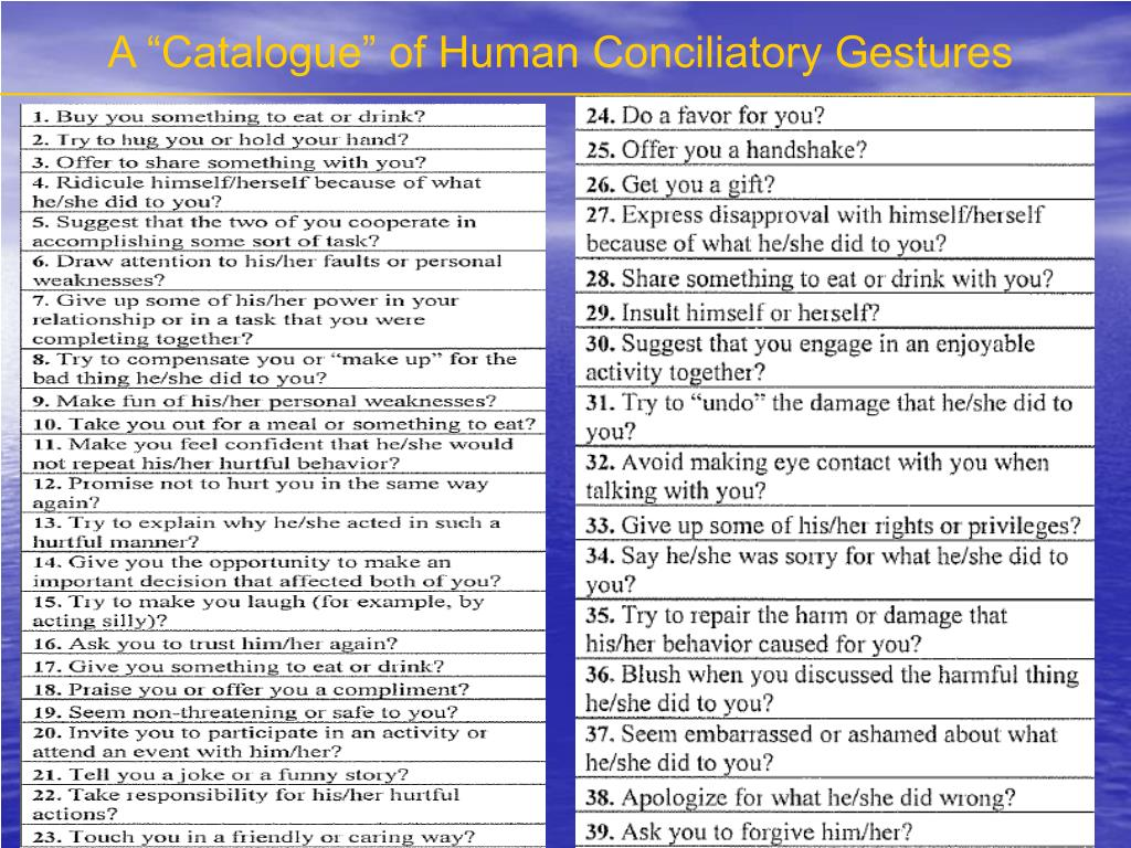 "A ""Catalogue"" of Human Conciliatory Gestures"