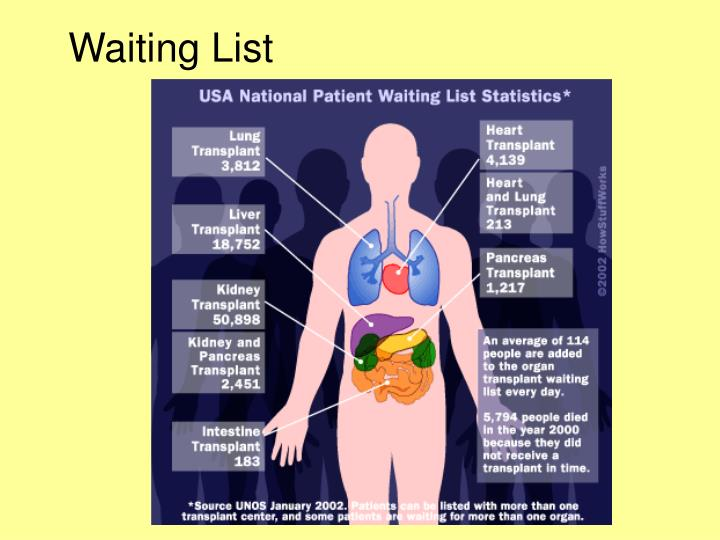 Waiting list l.jpg
