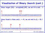 visualization of binary search cont8