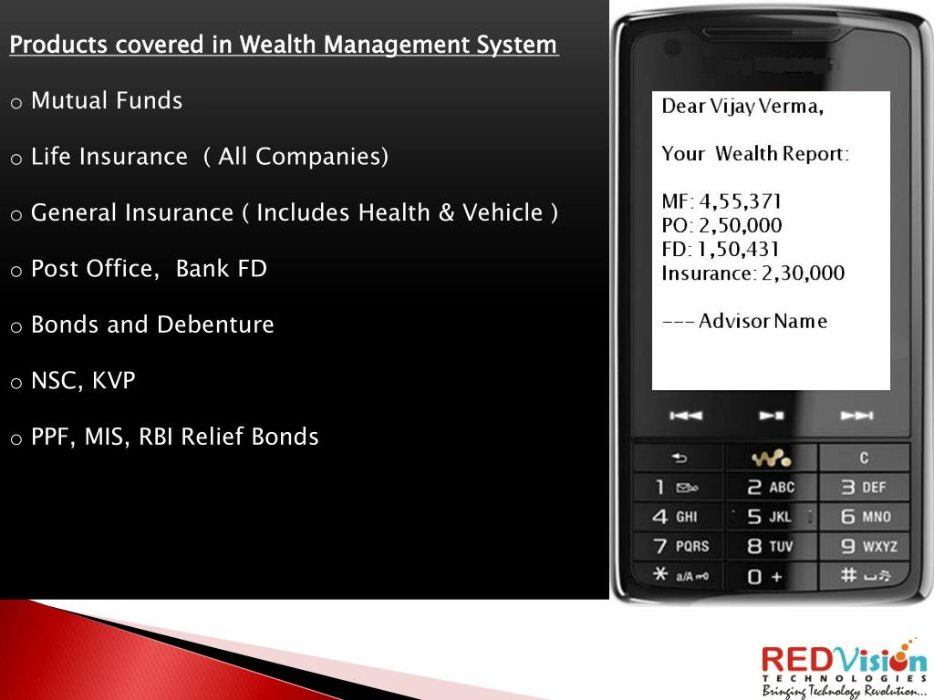 Products covered in Wealth Management System