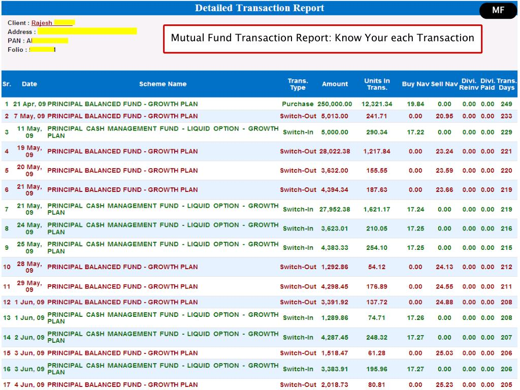 Mutual Fund Transaction Report: Know Your each Transaction