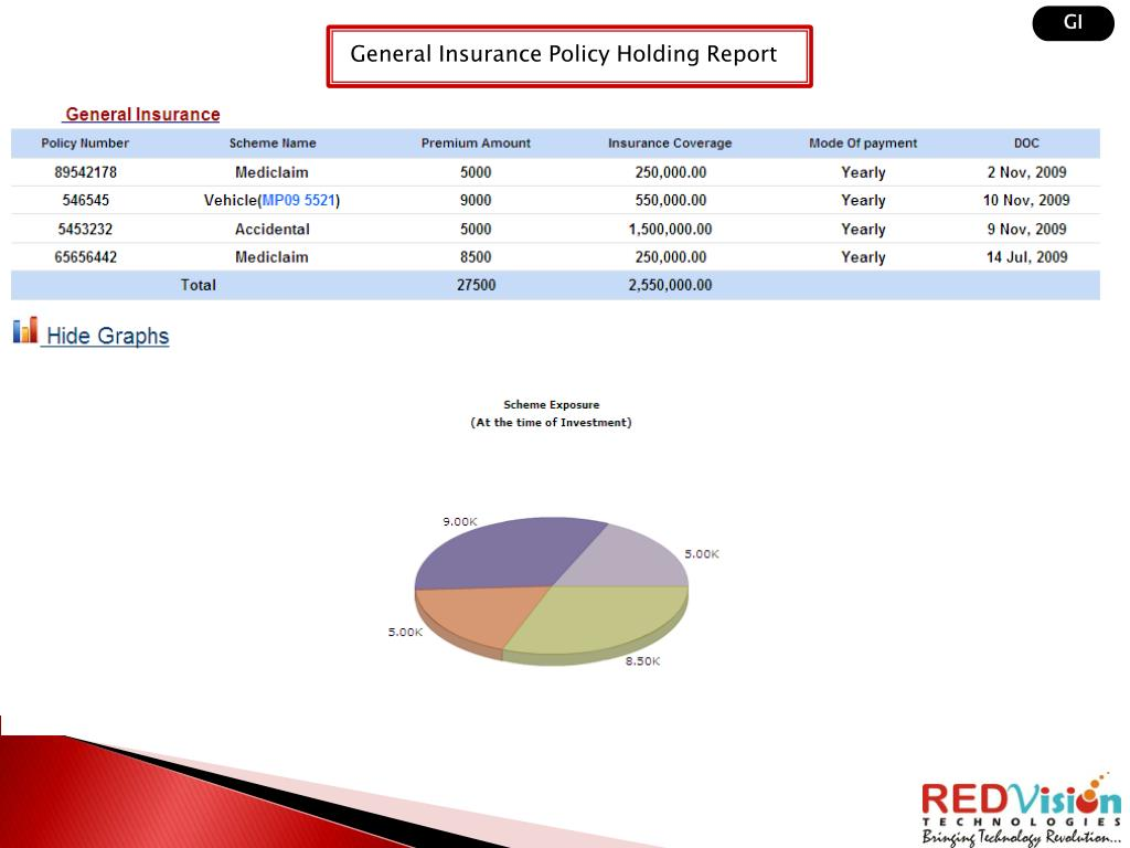 General Insurance Policy Holding Report