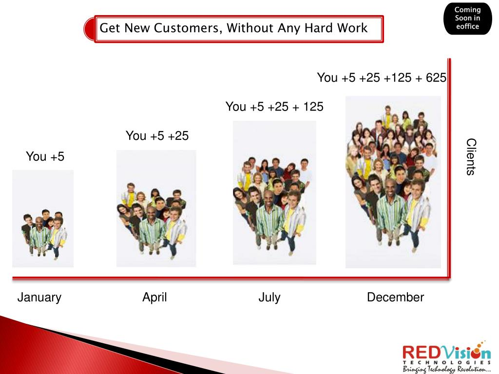 Get New Customers, Without Any Hard Work