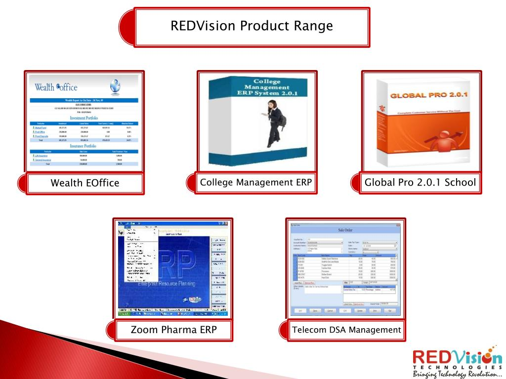 REDVision Product Range