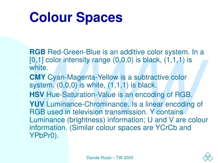 Colour Spaces