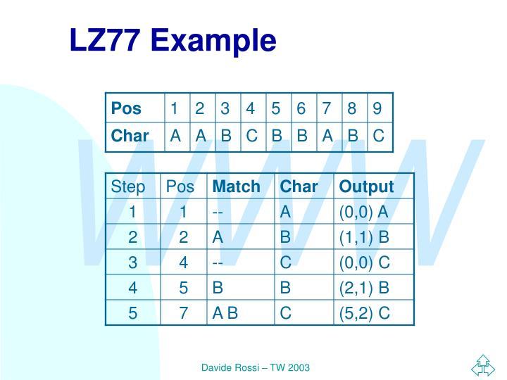 LZ77 Example