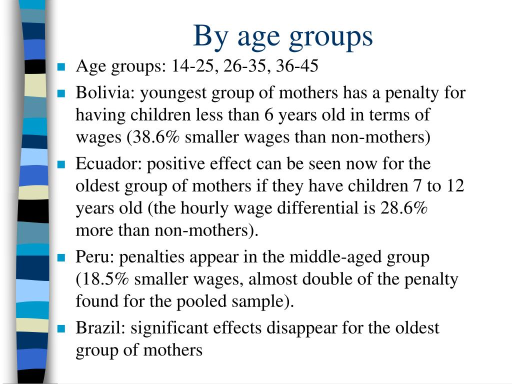 By age groups
