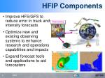hfip components