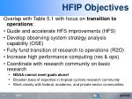 hfip objectives