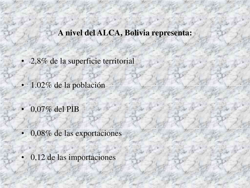 A nivel del ALCA, Bolivia representa: