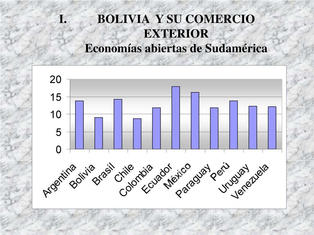 BOLIVIA  Y SU COMERCIO EXTERIOR