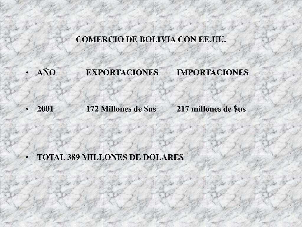 COMERCIO DE BOLIVIA CON EE.UU.
