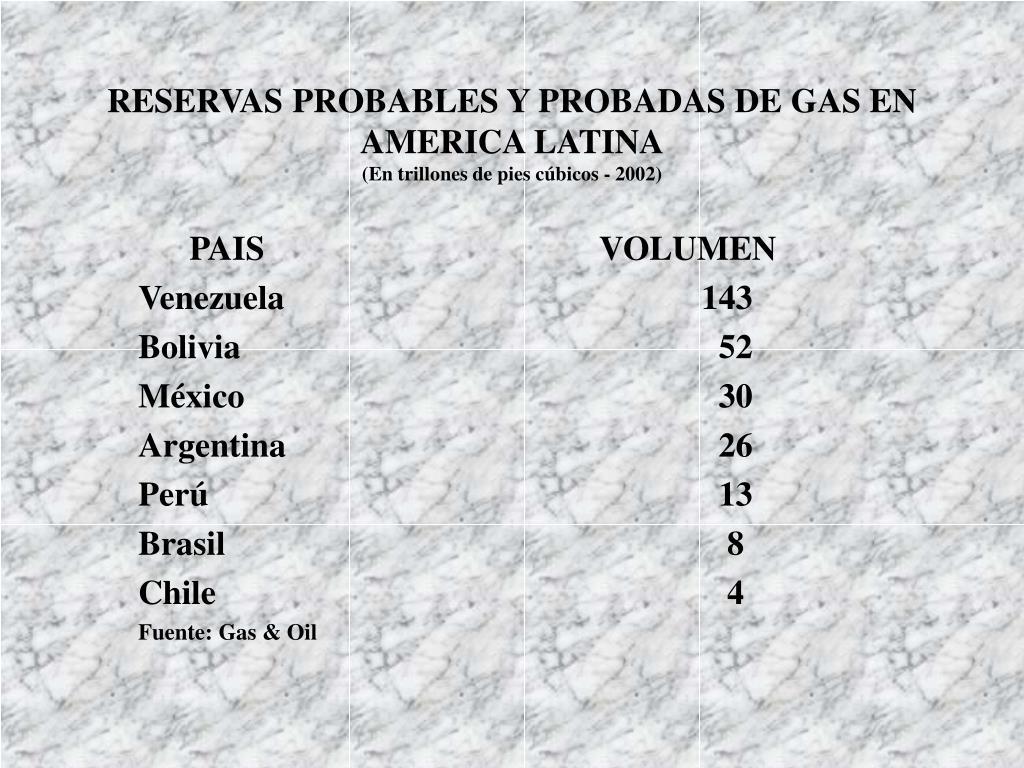 RESERVAS PROBABLES Y PROBADAS DE GAS EN