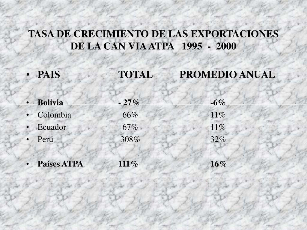 TASA DE CRECIMIENTO DE LAS EXPORTACIONES DE LA CAN VIA ATPA   1995  -  2000