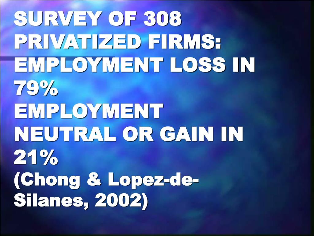 SURVEY OF 308 PRIVATIZED FIRMS: