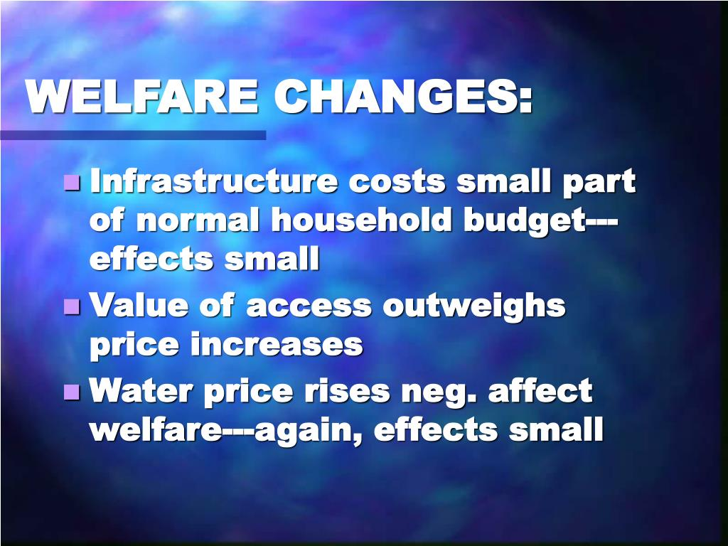 WELFARE CHANGES: