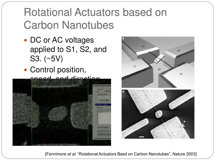 Rotational Actuators based on Carbon