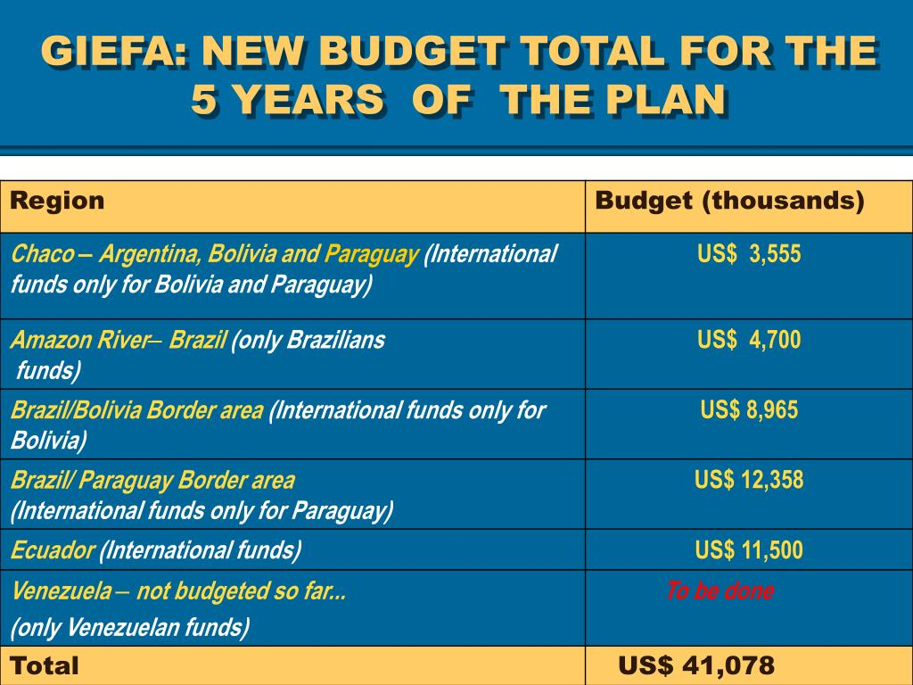 GIEFA: NEW BUDGET TOTAL FOR THE 5 YEARS  OF  THE PLAN