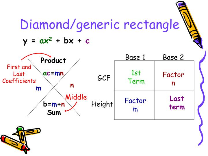 Diamond/generic rectangle