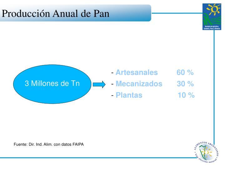 Artesanales         60 %